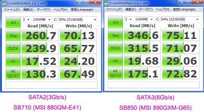 SB710-SB850-C300